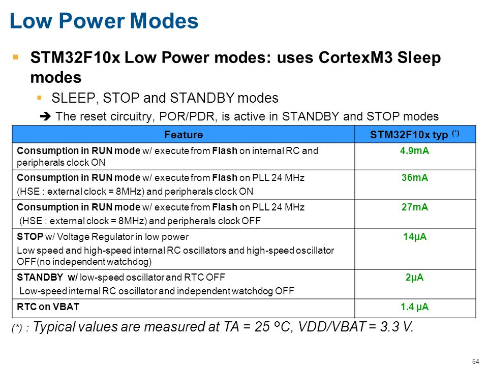 Low Power Modes STM32F10x Low Power modes: uses CortexM3 Sleep modes