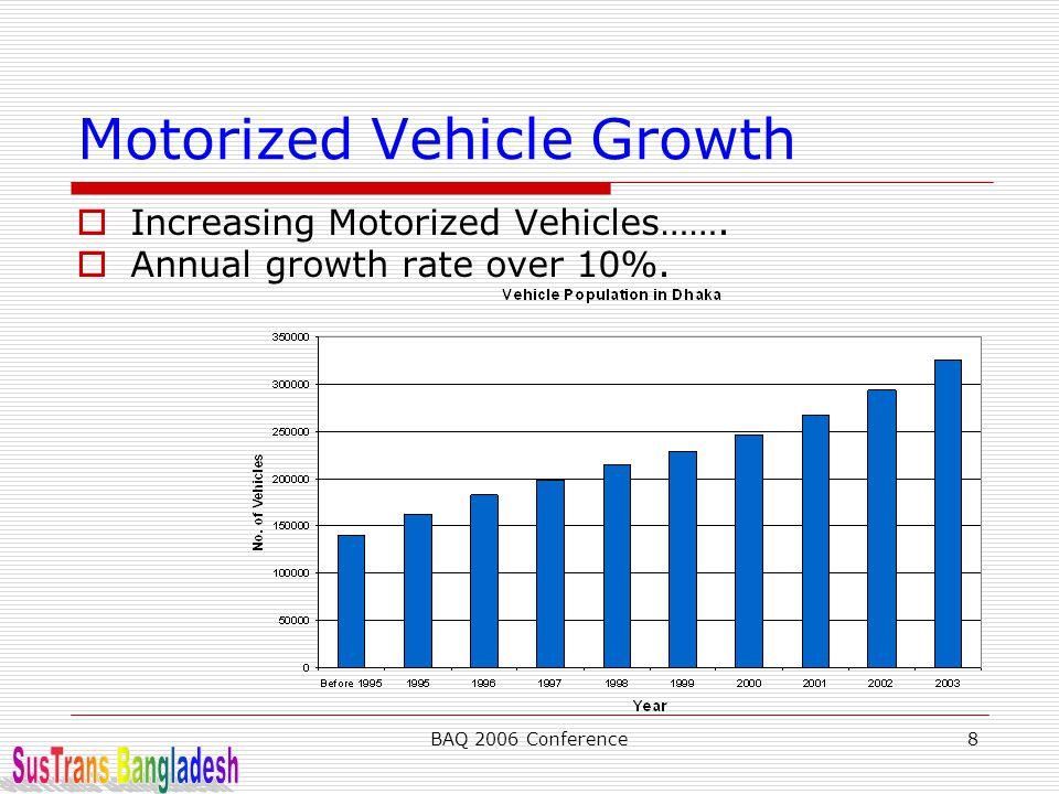 Motorized Vehicle Growth