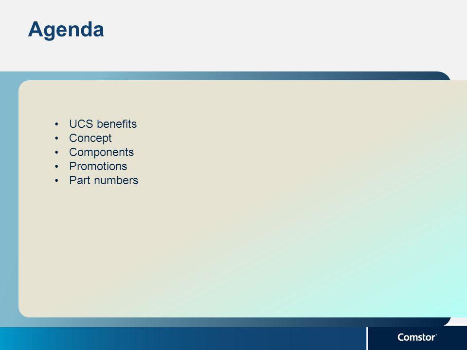 Agenda Target Market UCS Mini Components Promotions Bundles