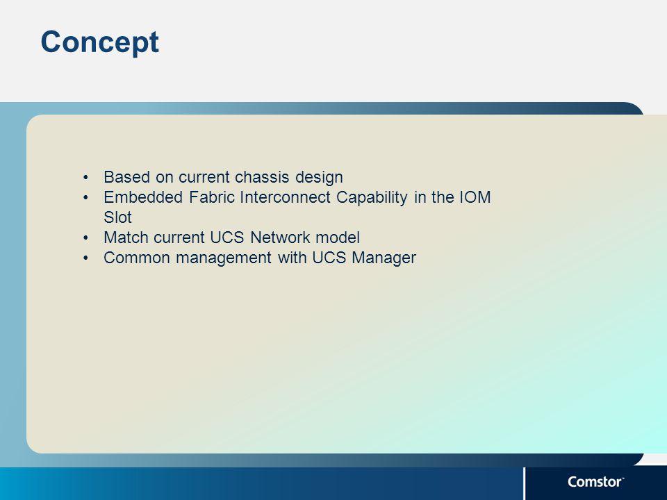 Concept Target Market UCS Mini Components Promotions Bundles