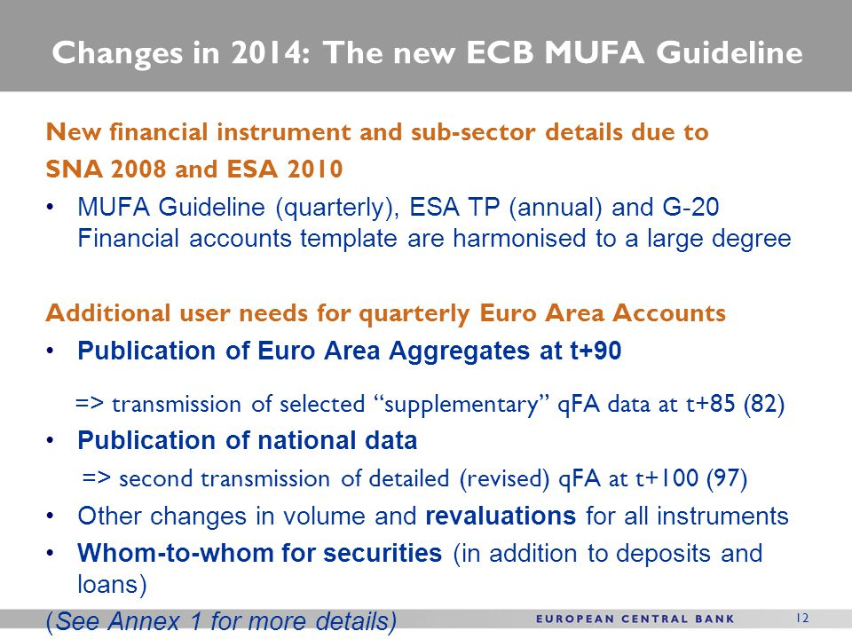 Changes in 2014: The new ECB MUFA Guideline