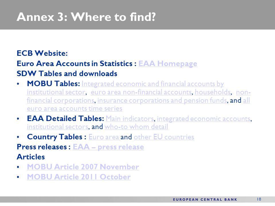 Annex 3: Where to find ECB Website: