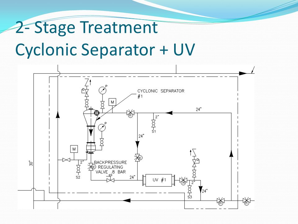 2- Stage Treatment Cyclonic Separator + UV
