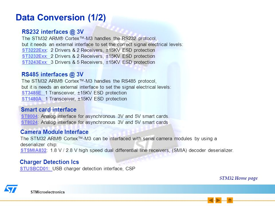 Data Conversion (1/2) RS232 interfaces @ 3V RS485 interfaces @ 3V