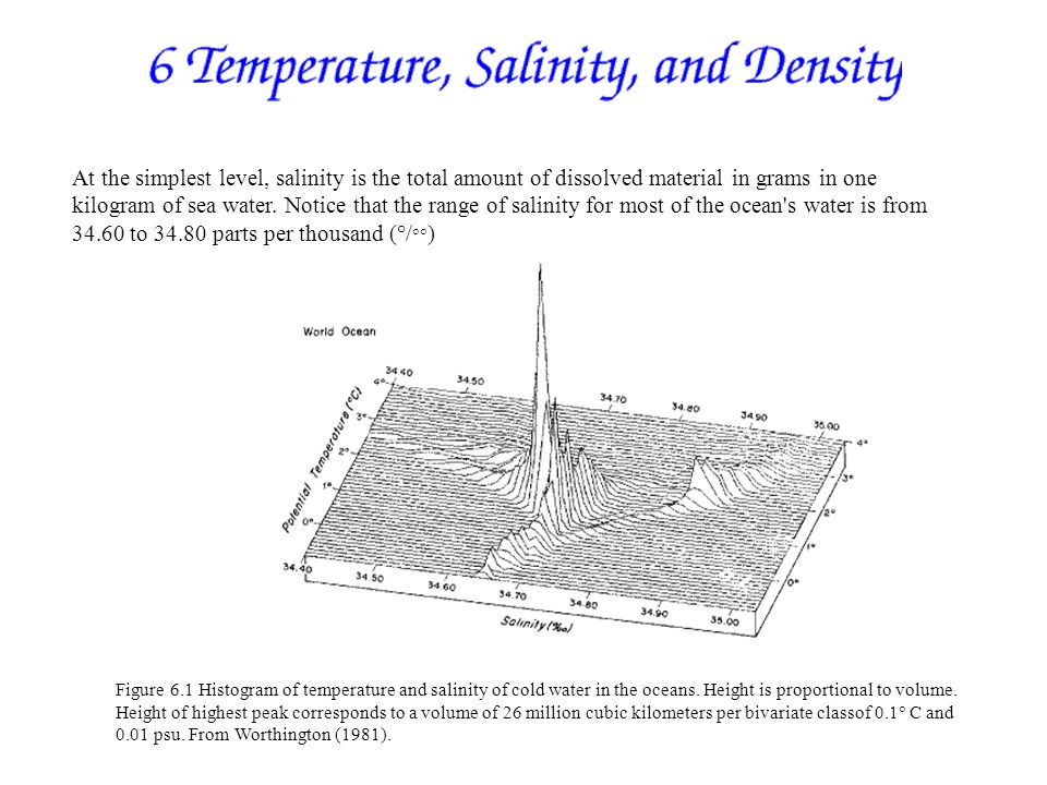 At the simplest level, salinity is the total amount of dissolved material in grams in one kilogram of sea water. Notice that the range of salinity for most of the ocean s water is from 34.60 to 34.80 parts per thousand (°/°°)