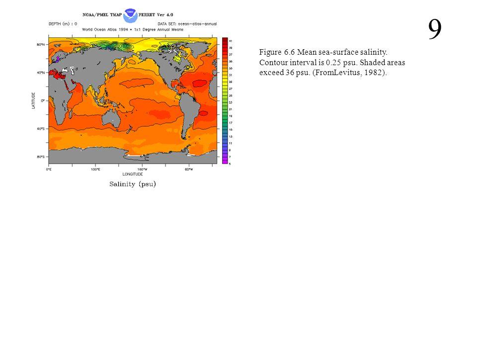 9 Figure 6.6 Mean sea-surface salinity. Contour interval is 0.25 psu.