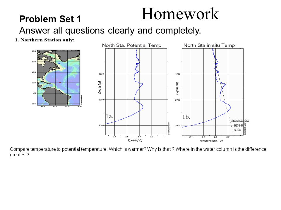 Homework Problem Set 1 Answer all questions clearly and completely.