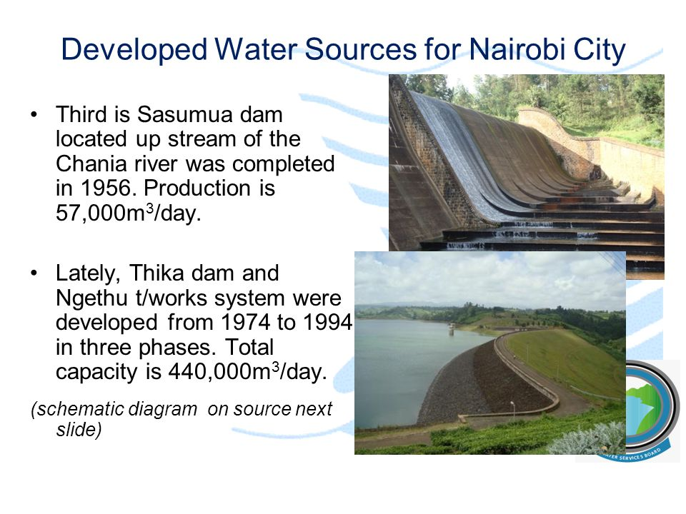 Developed Water Sources for Nairobi City