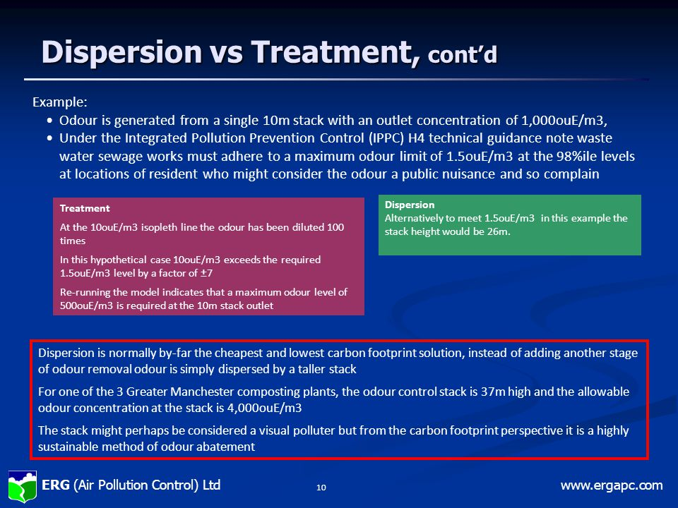 Dispersion vs Treatment, cont'd