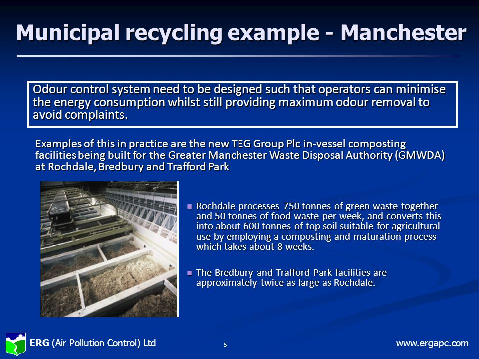 Municipal recycling example - Manchester