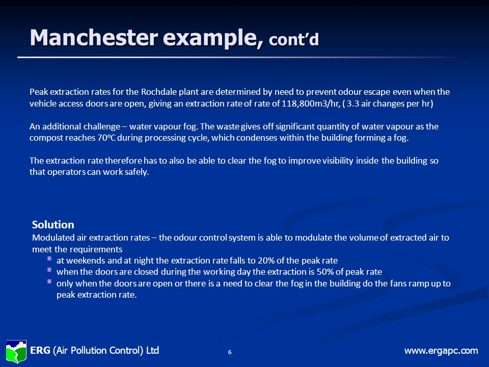 Manchester example, cont'd