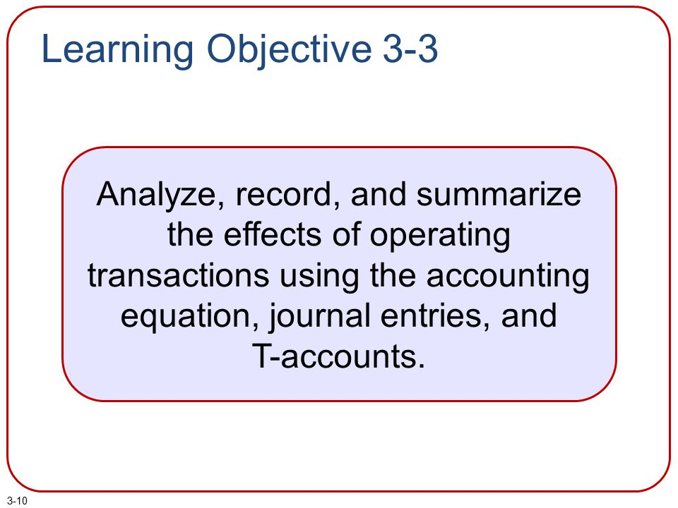 Learning Objective 3-3