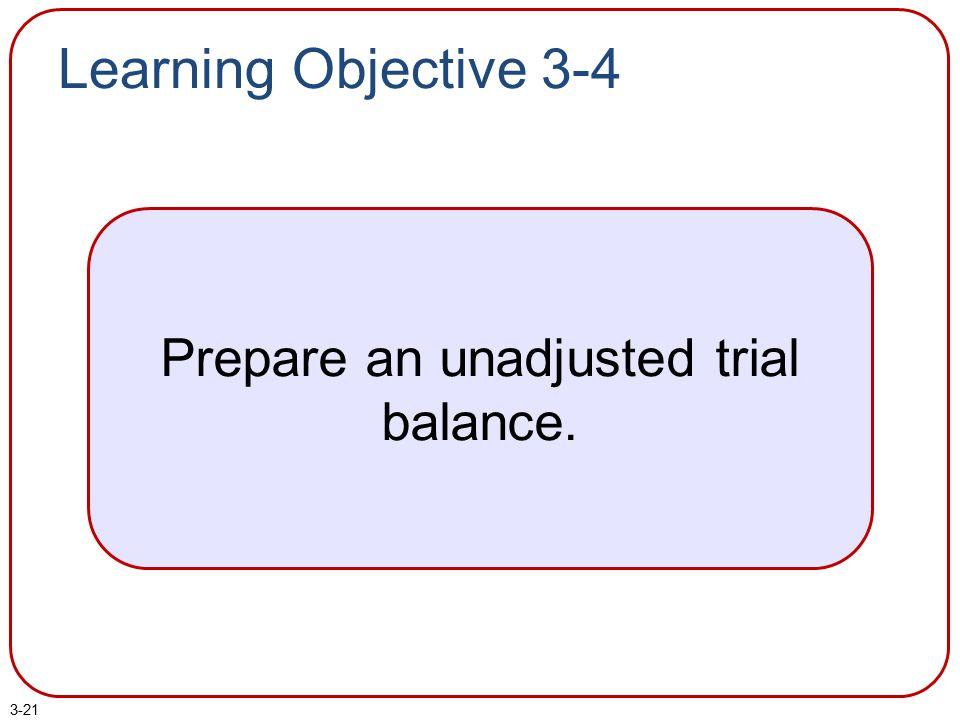 Prepare an unadjusted trial balance.