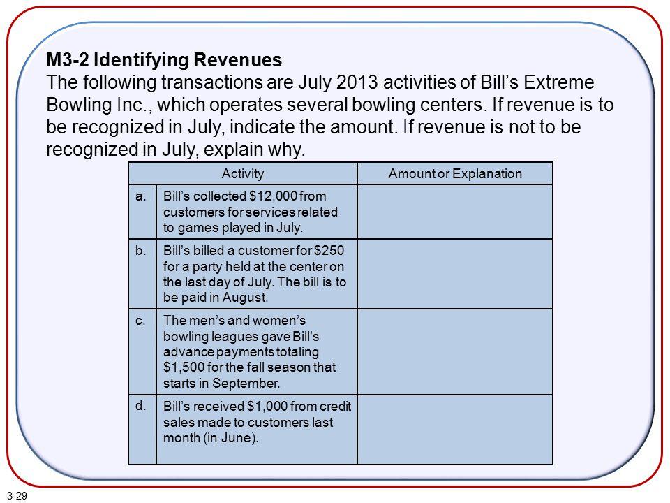 M3-2 Identifying Revenues