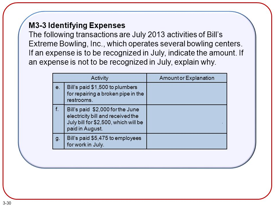 M3-3 Identifying Expenses