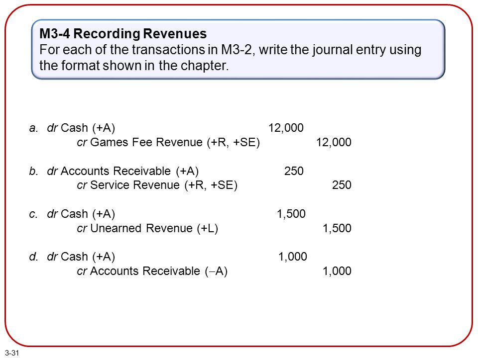 M3-4 Recording Revenues For each of the transactions in M3-2, write the journal entry using the format shown in the chapter.