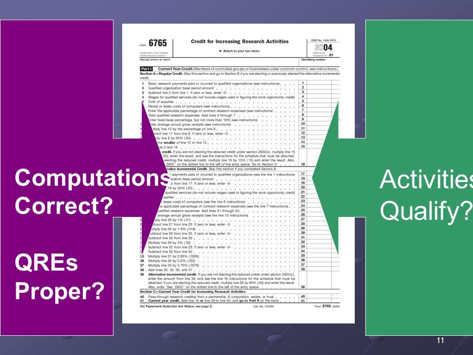 HIGH TECH TX INSTITUTE: IRS PRAC&PRO- RESEARCH CREDIT