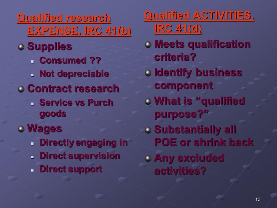 Qualified ACTIVITIES, IRC 41(d) Meets qualification criteria