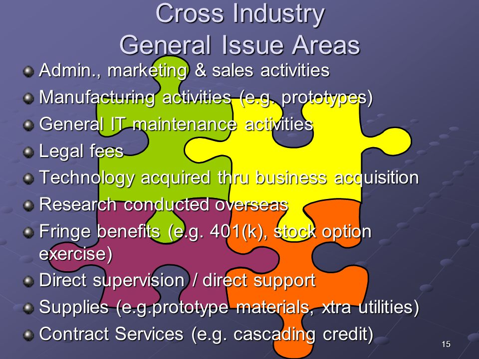 Cross Industry General Issue Areas