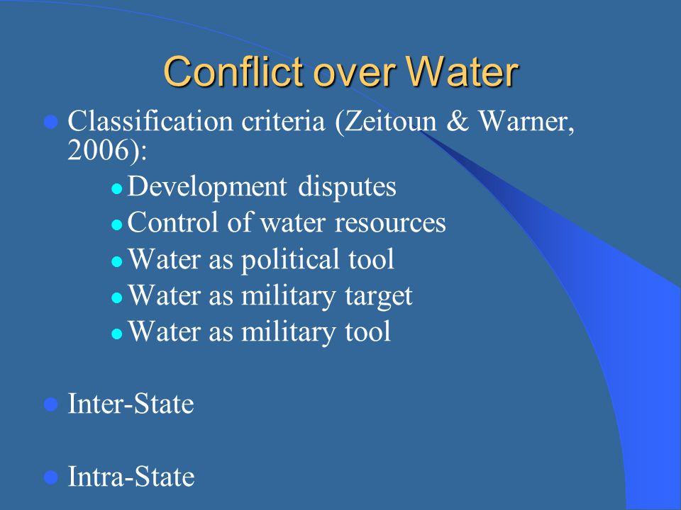 Conflict over Water Classification criteria (Zeitoun & Warner, 2006):