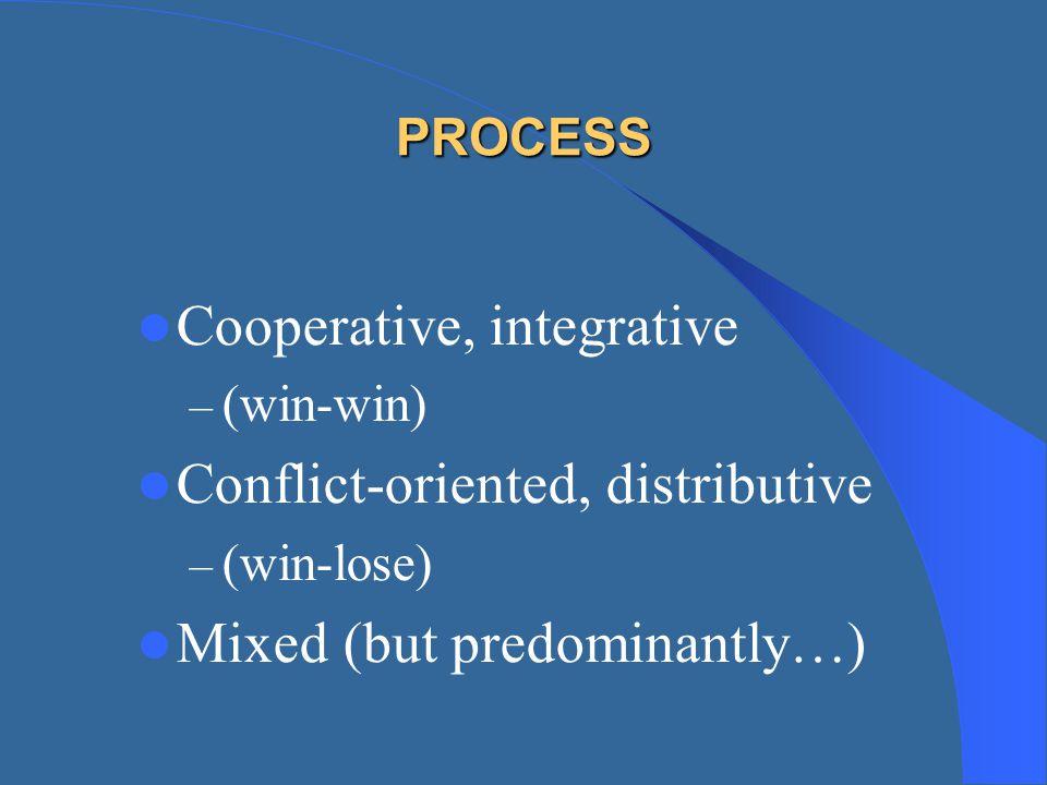 Cooperative, integrative Conflict-oriented, distributive