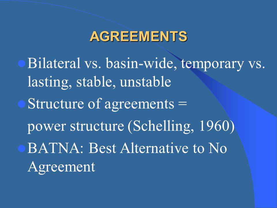 Bilateral vs. basin-wide, temporary vs. lasting, stable, unstable