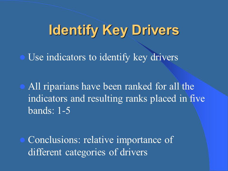 Identify Key Drivers Use indicators to identify key drivers