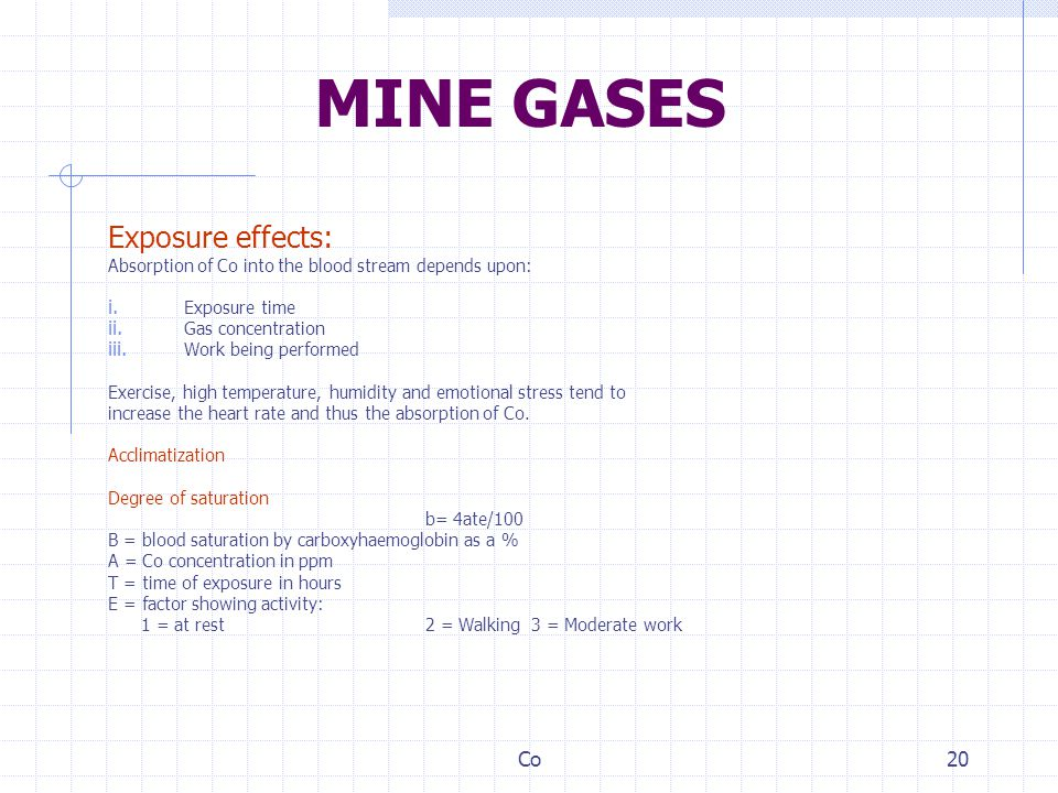 MINE GASES Exposure effects: Co
