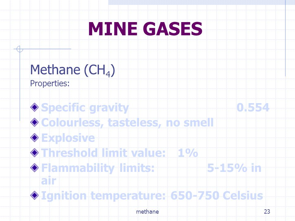 MINE GASES Methane (CH4) Specific gravity 0.554