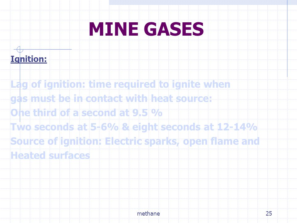 MINE GASES Lag of ignition: time required to ignite when