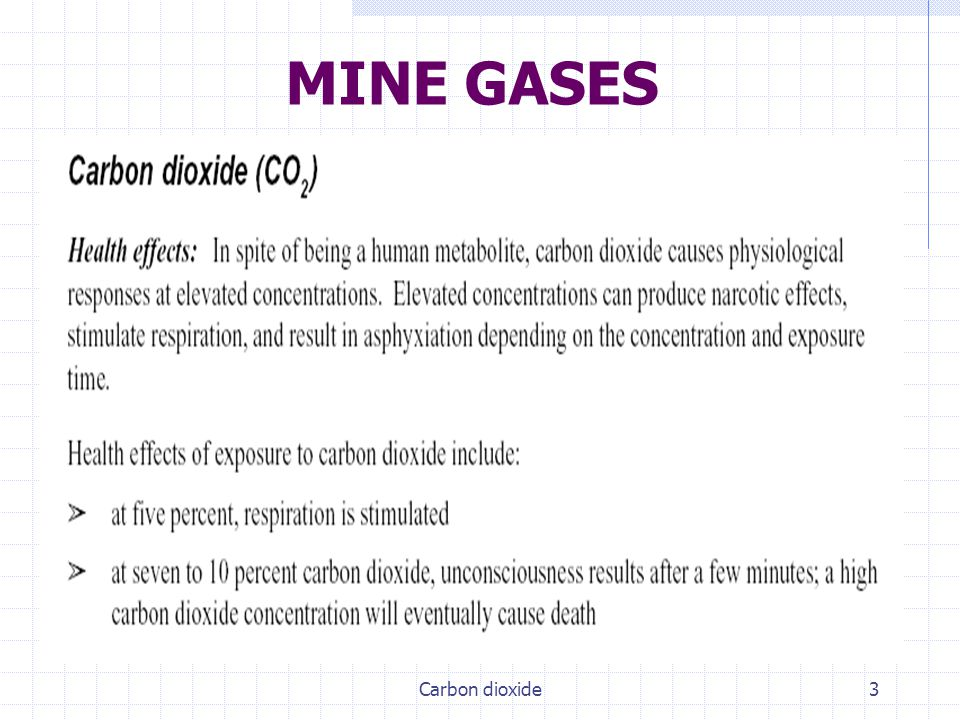 MINE GASES Carbon dioxide