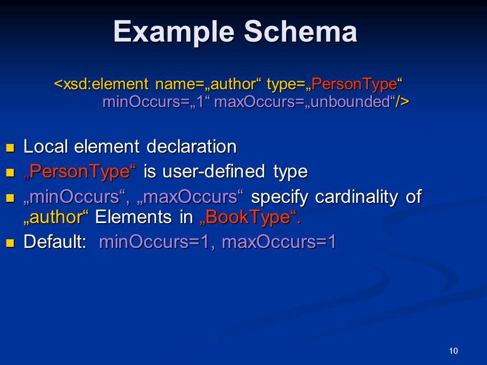 Example Schema Local element declaration