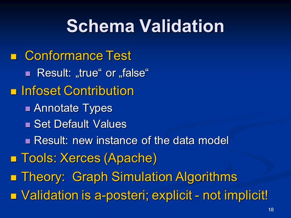 Schema Validation Conformance Test Infoset Contribution