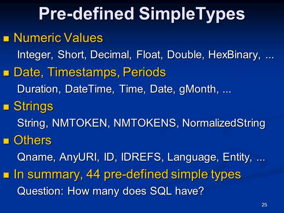 Pre-defined SimpleTypes