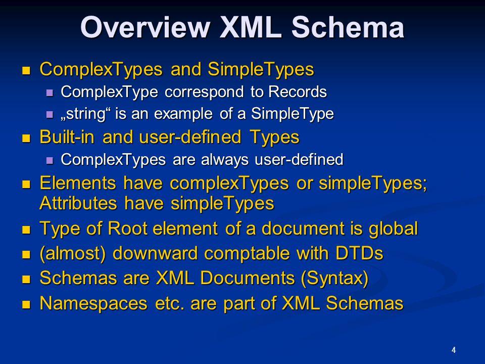 Overview XML Schema ComplexTypes and SimpleTypes