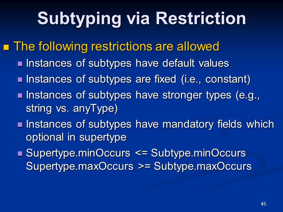 Subtyping via Restriction