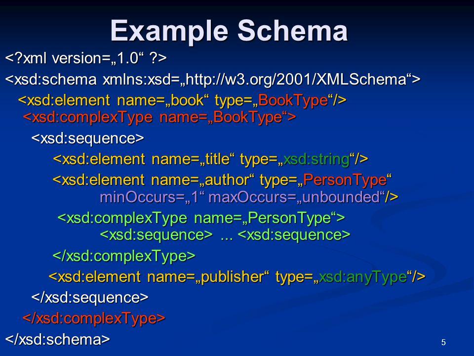 """Example Schema < xml version=""""1.0 >"""