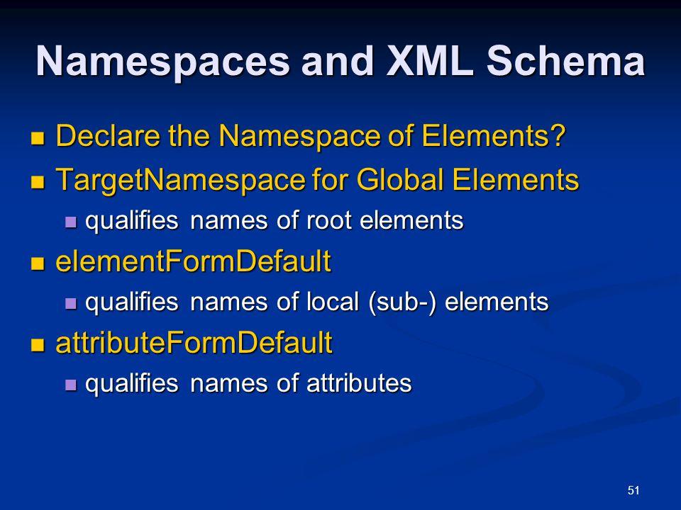 Namespaces and XML Schema