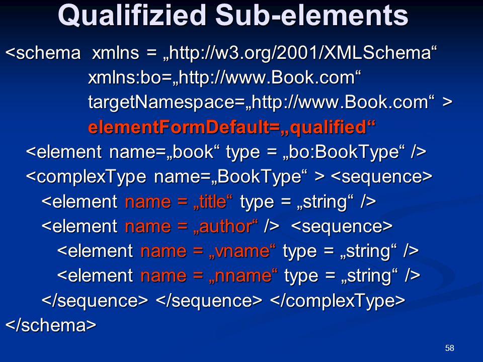 Qualifizied Sub-elements