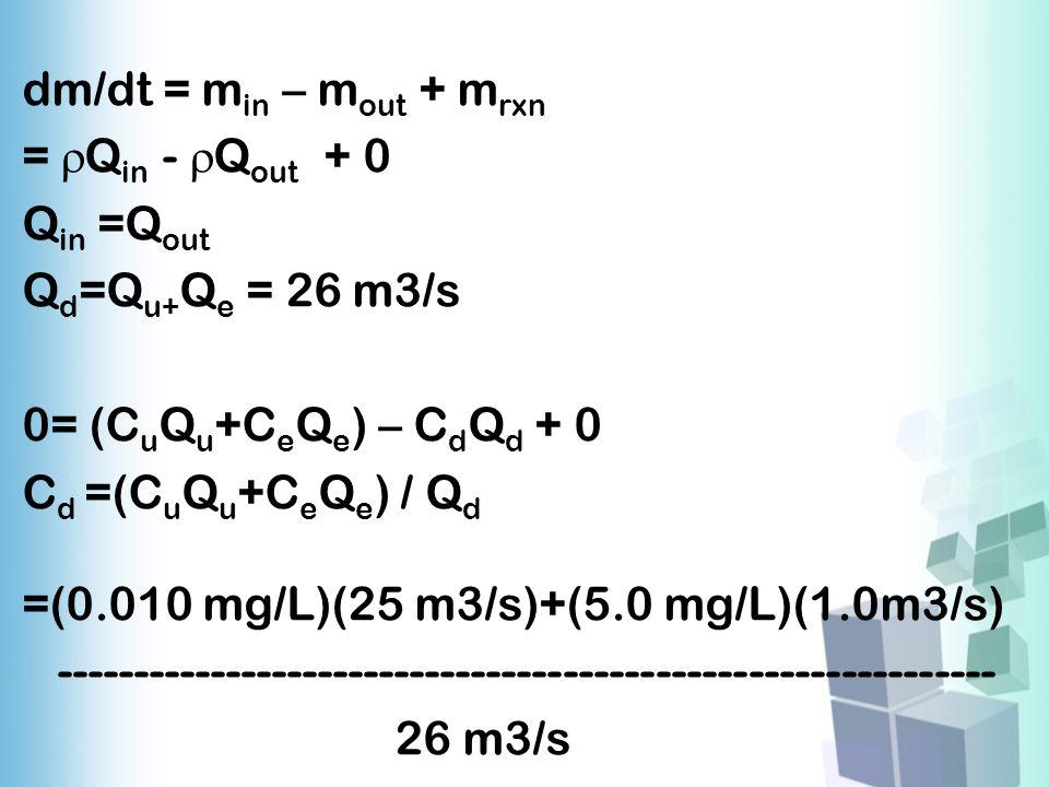 dm/dt = min – mout + mrxn = rQin - rQout + 0 Qin =Qout Qd=Qu+Qe = 26 m3/s 0= (CuQu+CeQe) – CdQd + 0 Cd =(CuQu+CeQe) / Qd =(0.010 mg/L)(25 m3/s)+(5.0 mg/L)(1.0m3/s) ------------------------------------------------------------- 26 m3/s