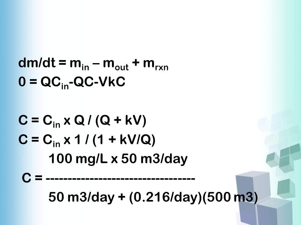 dm/dt = min – mout + mrxn 0 = QCin-QC-VkC C = Cin x Q / (Q + kV) C = Cin x 1 / (1 + kV/Q) 100 mg/L x 50 m3/day C = ---------------------------------- 50 m3/day + (0.216/day)(500 m3)