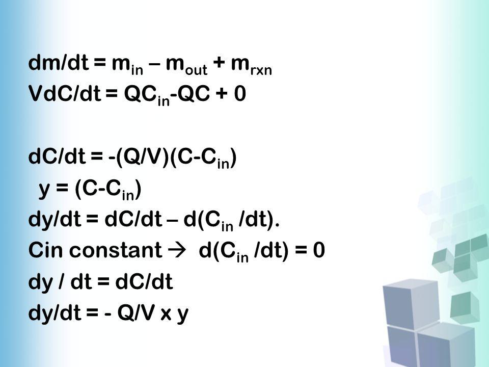 dm/dt = min – mout + mrxn VdC/dt = QCin-QC + 0 dC/dt = -(Q/V)(C-Cin) y = (C-Cin) dy/dt = dC/dt – d(Cin /dt).