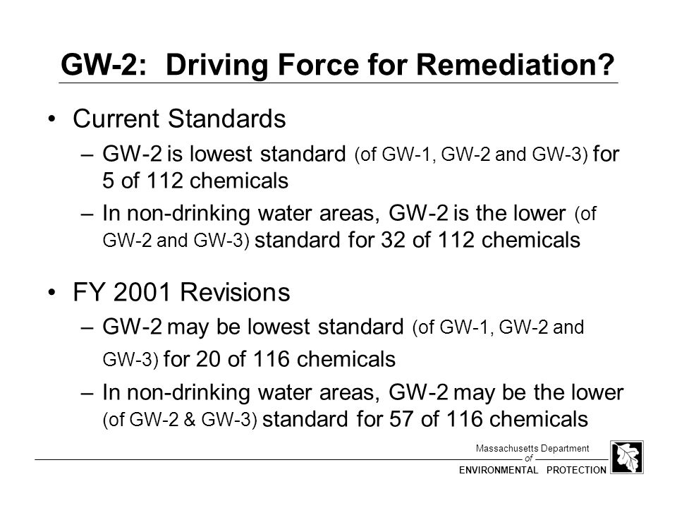 GW-2: Driving Force for Remediation