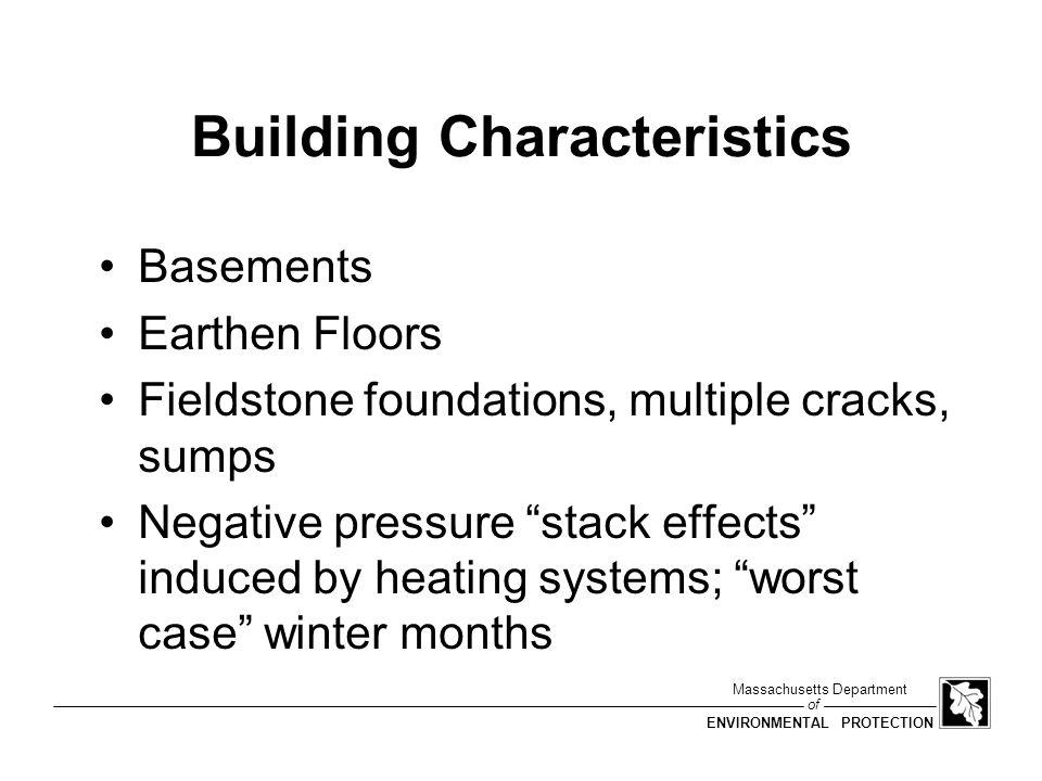Building Characteristics