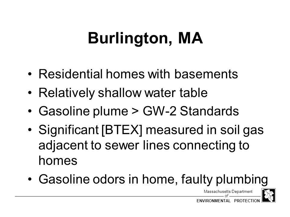 Burlington, MA Residential homes with basements