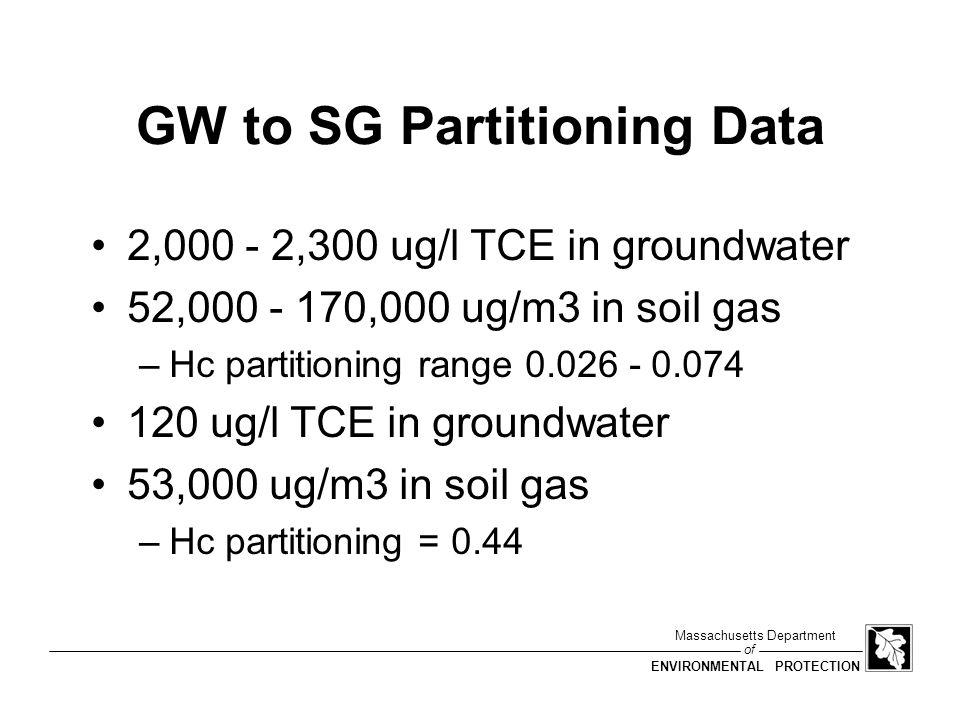 GW to SG Partitioning Data