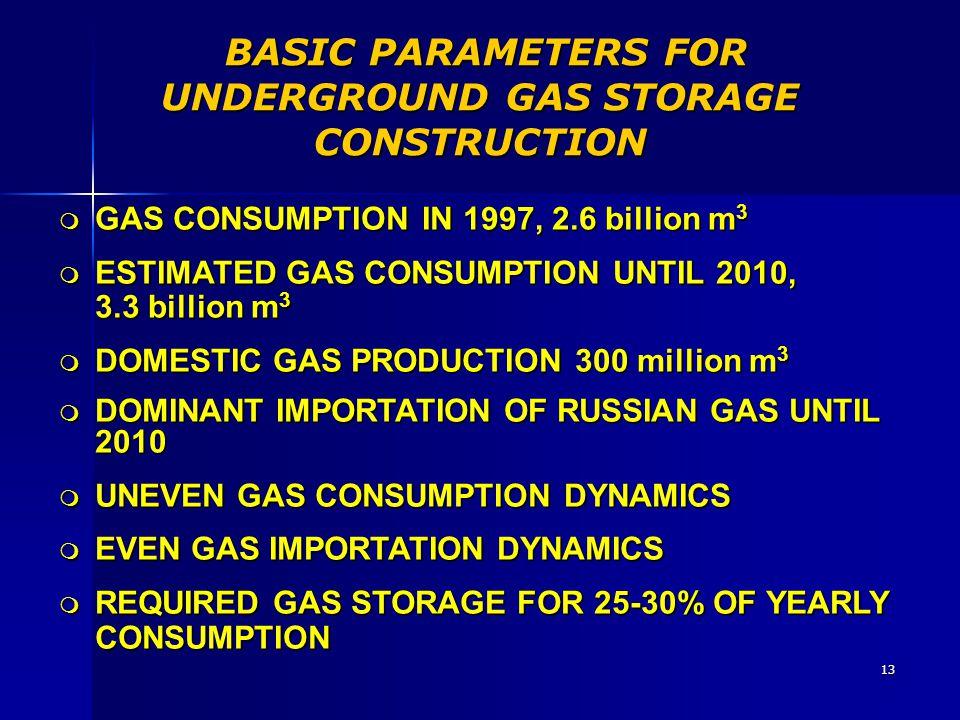 BASIC PARAMETERS FOR UNDERGROUND GAS STORAGE CONSTRUCTION