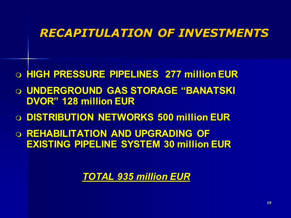 RECAPITULATION OF INVESTMENTS