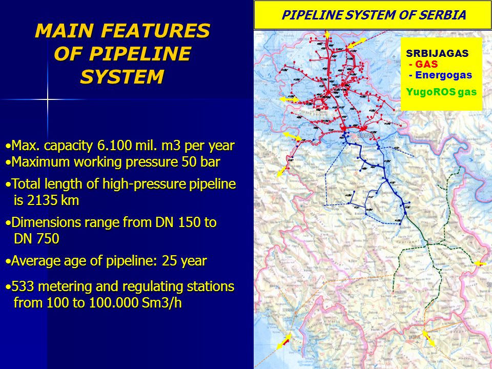 MAIN FEATURES OF PIPELINE SYSTEM