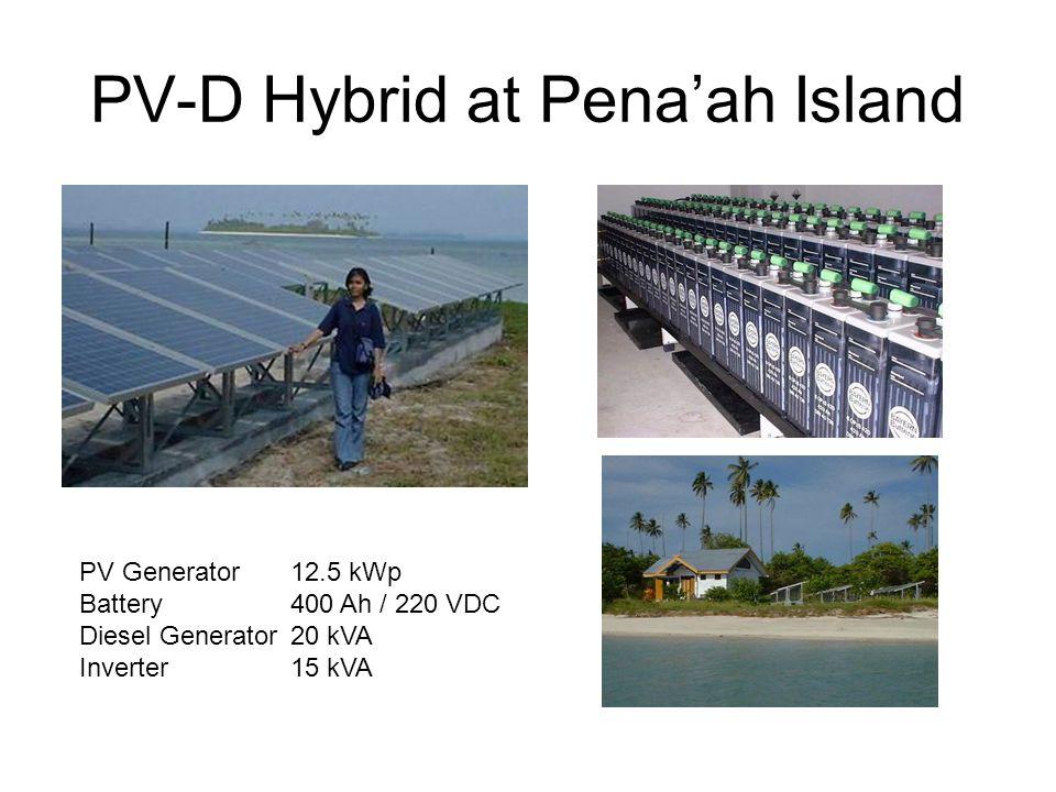 PV-D Hybrid at Pena'ah Island